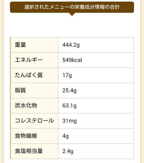 モスバーガー カロリー計算ページ